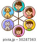 家族 二世代 つながりのイラスト 30287363