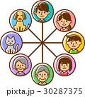 家族 三世代 つながりのイラスト 30287375