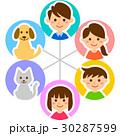 家族 二世代 つながりのイラスト 30287599