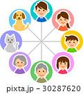 家族 三世代 つながりのイラスト 30287620