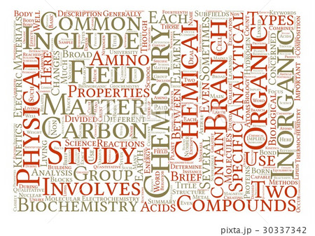 Text Background Word Cloud Conceptのイラスト素材 [30337342] - PIXTA
