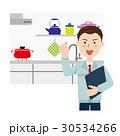 キッチン リフォーム 男性のイラスト 30534266