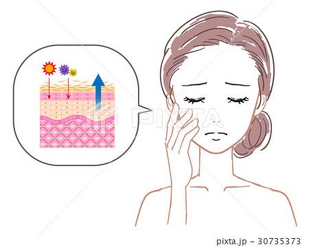 女性の顔 乾燥肌のイラスト素材 30735373 Pixta