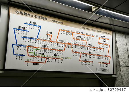 名古屋近距離きっぷ運賃表 30799417