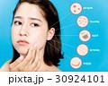 女性の肌トラブル(ニキビ・そばかす・しみ・しわ・たるみ) 30924101