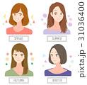 パーソナルカラーのイメージイラスト 31036400