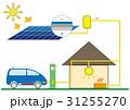 太陽光発電 31255270
