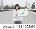 女子アナ 天気予報 31402364