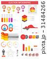 図表 チャートグラフ チャートのイラスト 31484266