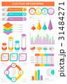 図表 チャートグラフ チャートのイラスト 31484271