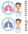 肺と医師 31491556