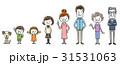 家族:セット 31531063