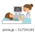 超音波検査 女性 31734183