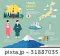 ジャパニーズ 日本人 日本語のイラスト 31887035
