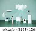 Internet of Things 31954120