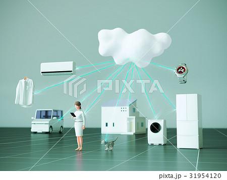 Internet of Things 31954120