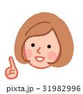 指差しをする女性の顔 31982996