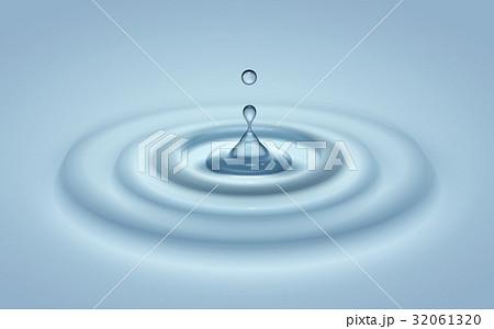 water ripple effect 32061320