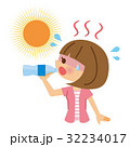 熱中症 水分補給 32234017
