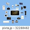ネットワークでつながるスマートフォンと家電。物のインターネットのコンセプト 32288482