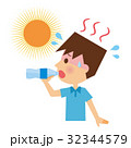 熱中症 水分補給 男性 32344579