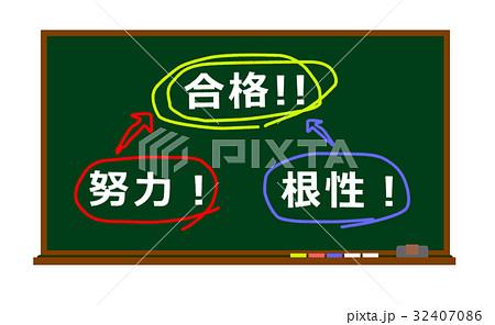 黒板に文字のイラスト素材 32407086 Pixta