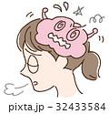 脳のストレスと疲れ 32433584