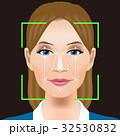 顔認識システム 32530832