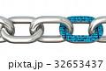 ブロックチェーン イメージ 32653437