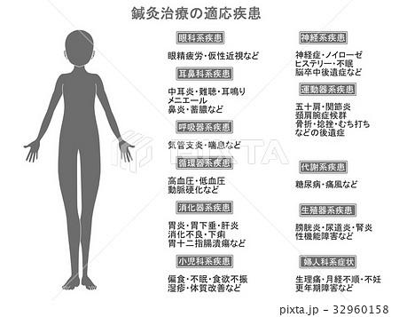 鍼灸治療の適応疾患図2(灰色・説明あり) 32960158