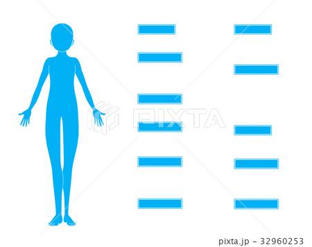 鍼灸治療の適応疾患図2(青色・説明なし) 32960253