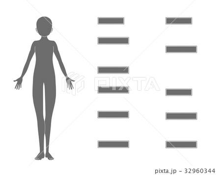 鍼灸治療の適応疾患図2(灰色・説明なし) 32960344
