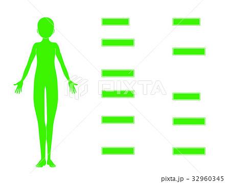 鍼灸治療の適応疾患図2(緑色・説明なし) 32960345