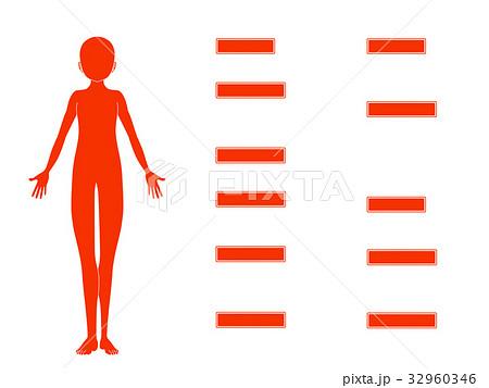 鍼灸治療の適応疾患図2(オレンジ色・説明なし) 32960346