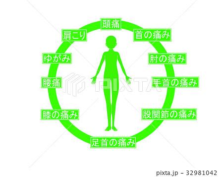 体の不調(緑色・言葉あり) 32981042