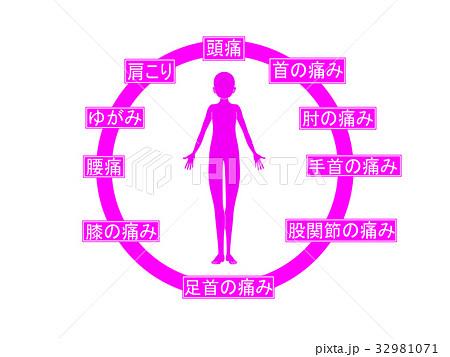 体の不調(ピンク色・言葉あり) 32981071
