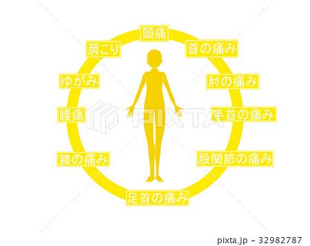 体の不調(黄色・言葉あり) 32982787