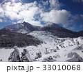 八ヶ岳 天狗岳 厳冬期の写真 33010068