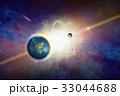 Earth-like potentially habitable planet  33044688