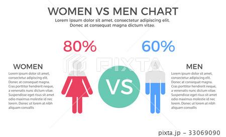 Women vs Men Chart Infographic Elementのイラスト素材 [33069090] - PIXTA
