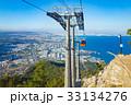 Tunektepe Cableway in Antalya, Turkey 33134276