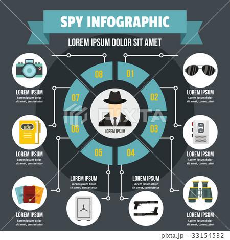 Spy infographic concept, flat styleのイラスト素材 [33154532] - PIXTA
