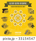 Military weapon infographic concept, flat style 33154547