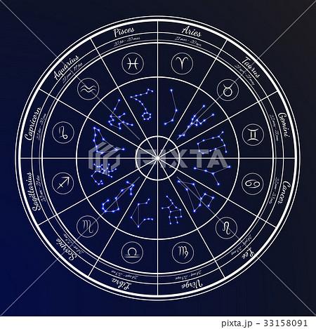 Zodiac Horoscope Set in the Circle. Vector 33158091
