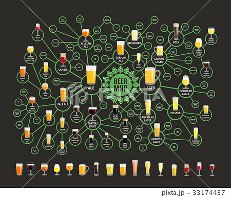 Beer styles map for bars 33174437