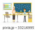 Chemistry lesson - modern cartoon people 33216995