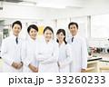 研究室 人物 チームの写真 33260233