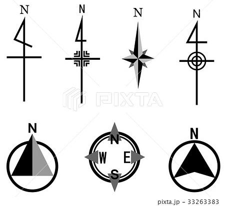 記号 方角