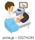 腹部エコー 妊婦健診 妊婦のイラスト 33274193