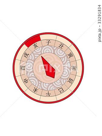 羅針盤(コンパス)_亥 33291834